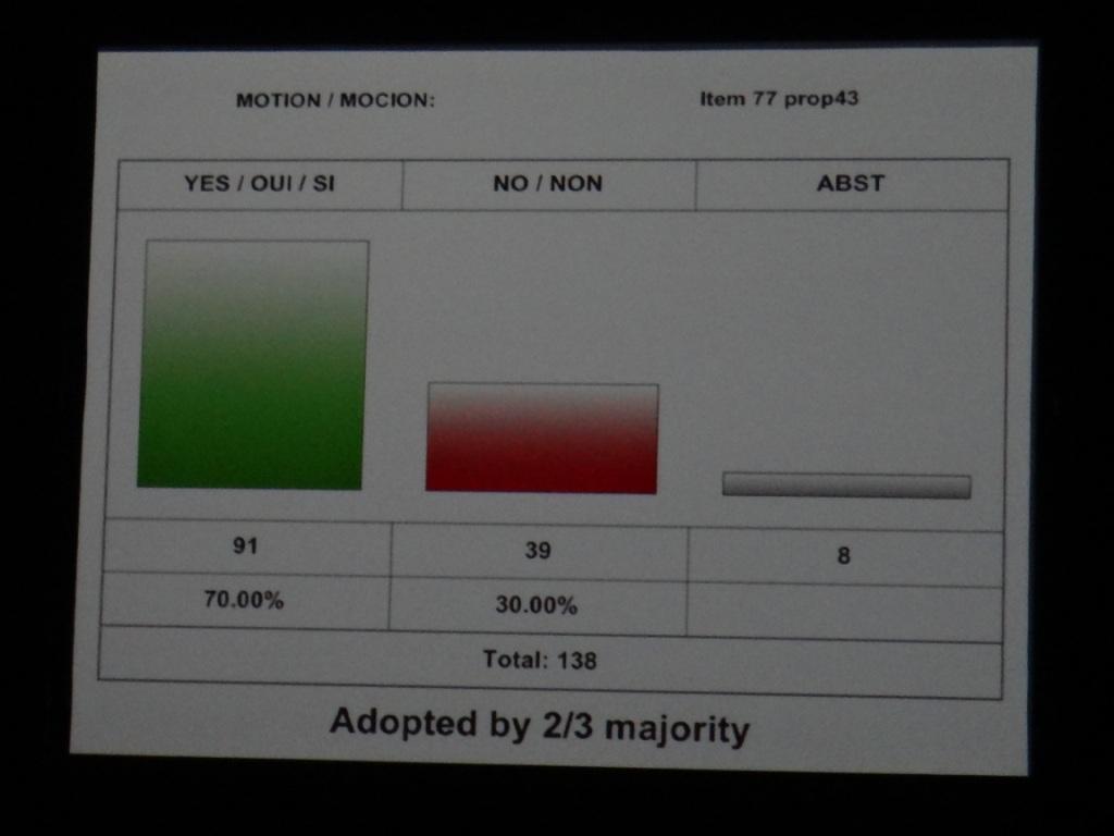 Votación Tiburón Martillo